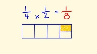 Multiplying Fractions Fast Math Lesson