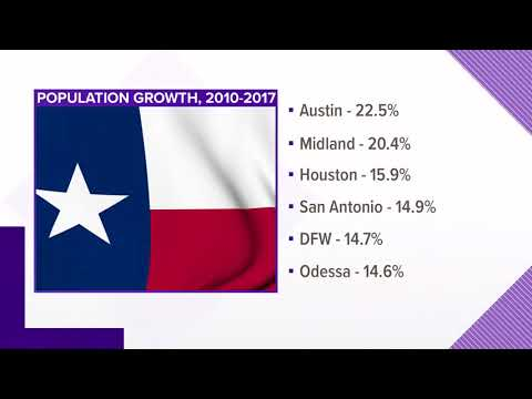 Fastest growing Texas cities