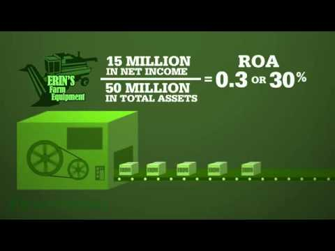 Investopedia Video: Return On Assets (ROA)