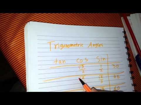 How to find Trigonometric Angles without calculators- (AL3AQRAB Channel)