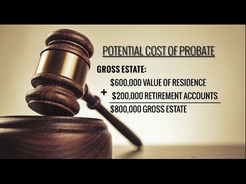 Potential Cost of Probate - Estate Planning