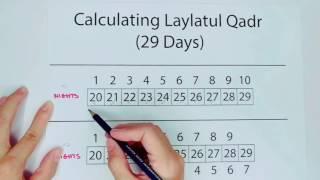 Calculating Laylatul Qadr | Bonus Video | Ramadan Coach by Aliza Kim