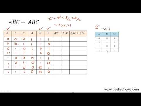 Truth Table of Boolean Expression (Hindi)