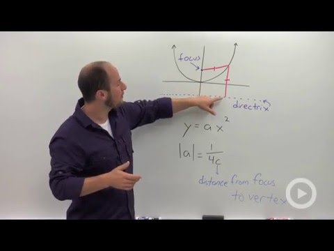 Focus and Directrix of a Parabola(HD)