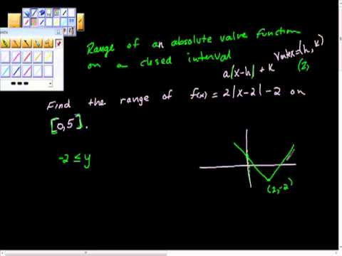 Range of an Absolute Value Function on a Closed Interval.