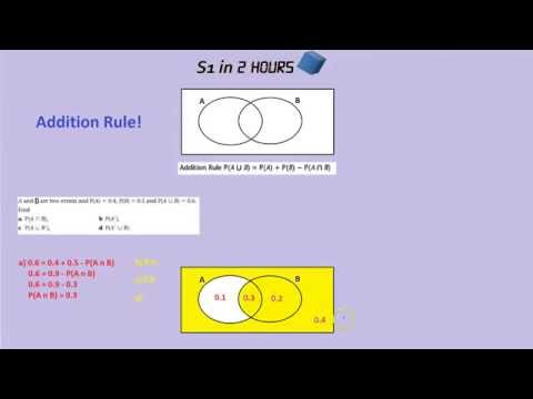 S1 in 2 Hours: Addition Rule