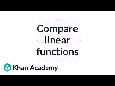 Comparing linear functions 1 | Algebra I | Khan Academy