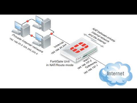 Firewall Fortigate Configure Internet Access Step by Step