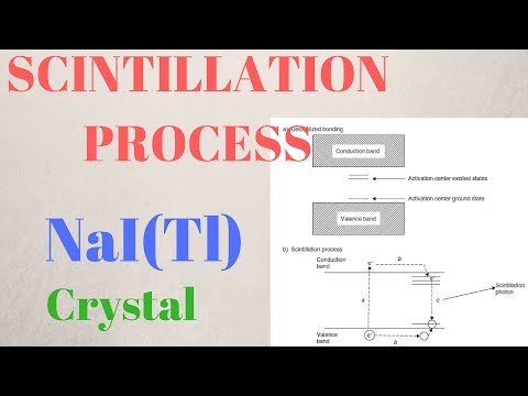 SCINTILLATION MECHANISM - | NaI |  [Explained]
