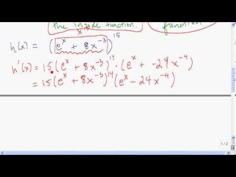 The Chain Rule, part one
