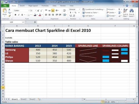 Excel 2010 tutorials |Cara membuat Grafik Sparkline di Excel