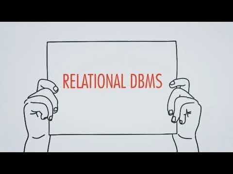 Qu'est-ce que Database & SQL?