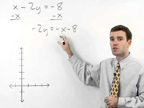 Elementary Algebra | MathHelp.com