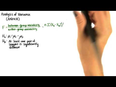 Formalize Within-Group Variability - Intro to Inferential Statistics