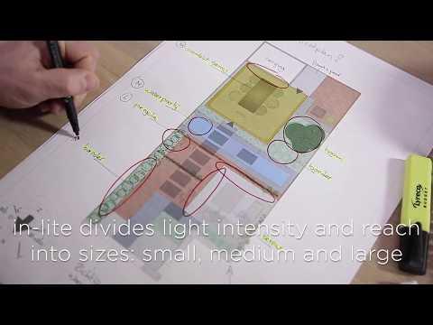 How to Make a Lighting Plan
