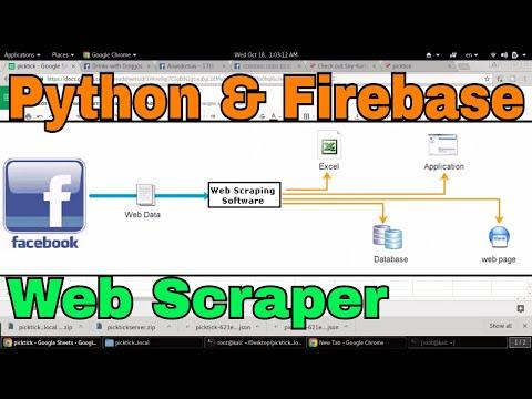 Facebook Events Page Web Scraper Using Python Django & Google Firebase