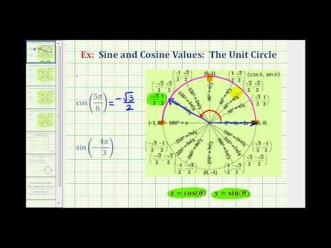Ex:  Sine and Cosine Values Using the Unit Circle - Multiples of pi/6 radians