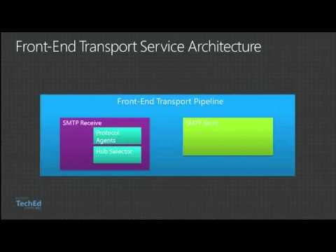 Exchange Server 2013 Architecture Deep Dive - EPC Group