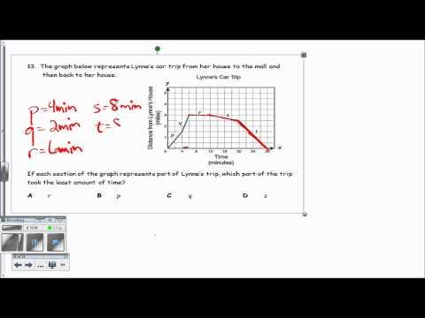 Algebra Q1 Review