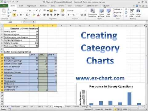 Bar Column Pie Charts in Excel 2007, 2010, 2013 using EZ-Chart Addin