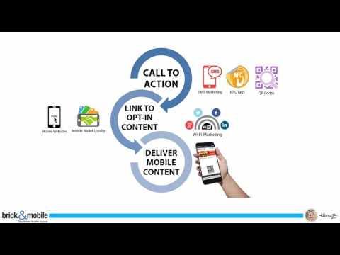 Million Dollar Mobile Marketing Campaign Template