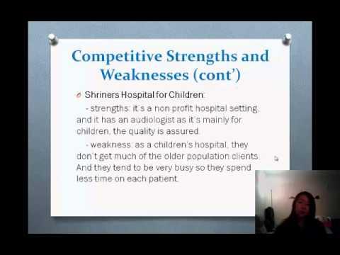 business plan presentation