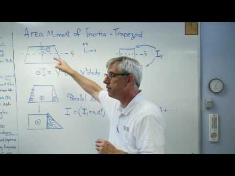 Area Moment of Inertia of a Trapezoid - Brain Waves