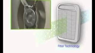 How Blueair Air Cleaners & Purifiers Work
