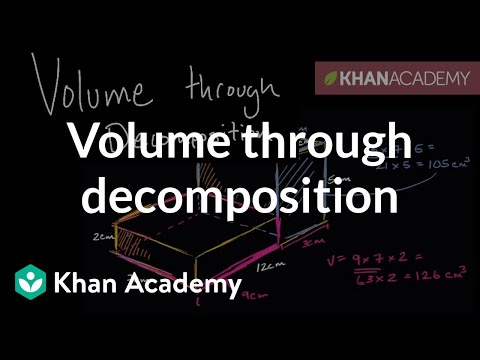 Volume through decomposition | Measurement and data | 5th grade | Khan Academy