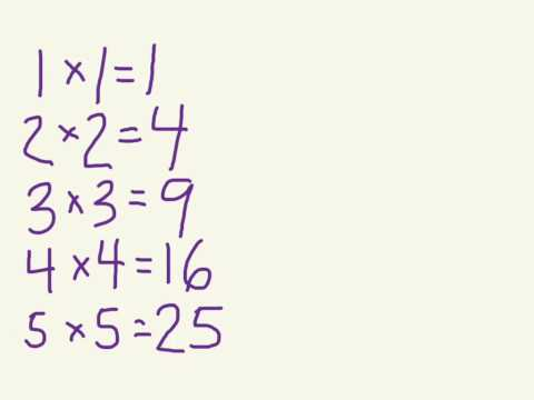 Multiplication - square products (everyday math 3rd grade 3 home link 7.1)