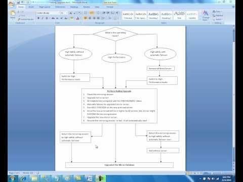 Database Mirroring in SQL Server 2008 R2 - Part 8