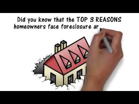 How to avoid foreclosure The Mortgage Protection Help Desk way!?