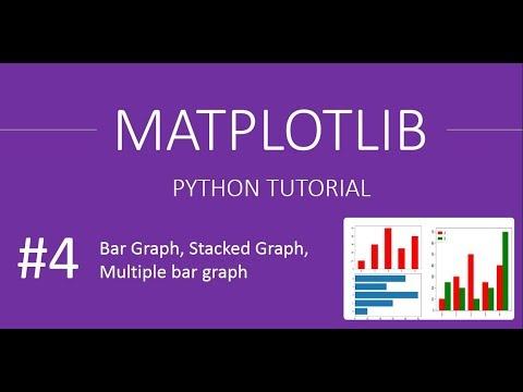 How to plot Stacked Bar Graph, Multiple Bar Graph, Horizontal Graph : MatPlotLib Tutorials # 4