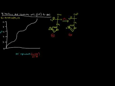 Amino Acids (Part 4 of 5) - Titrations and pI (Isoelectric pH)