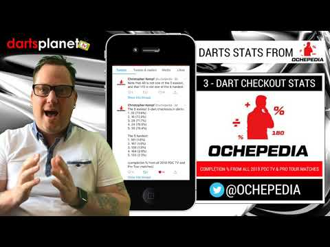 5 EASIEST & HARDEST  3 - DART CHECKOUTS IN DARTS - STATS FROM OCHEPEDIA
