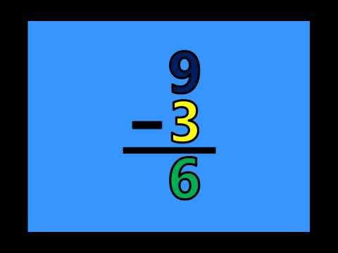 Math Subtraction Facts - Subtracting by 3's