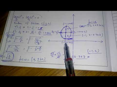 conic section part 3