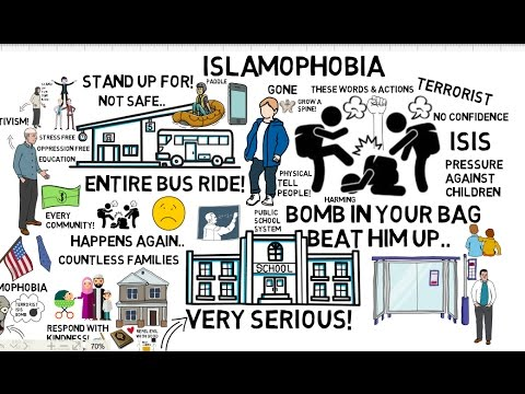 HOW TO DEAL WITH BULLYING - Nouman Ali Khan Animated
