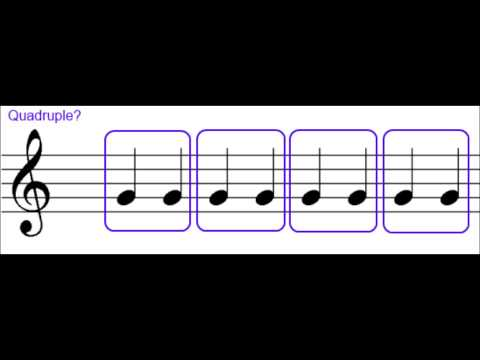 How to Work Out the Time Signature (Grade 5 Music Theory, ABRSM)