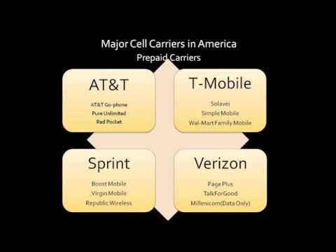 Which Prepaid? Straight Talk, Virgin Mobile, Page Plus, Solavei, Tracfone, etc?