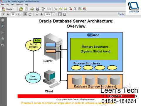 Oracle DBA 11g Tutorial in Bangla: Lesson#1 Part#2 Exploring the Oracle Database Architecture