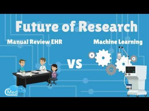 The Readmission Reduction Model by Machine Learning - Charlesmedlab