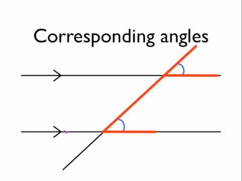 Angles in parallel lines- corresponding angles