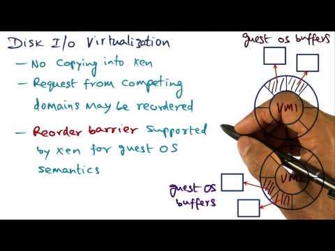 Disk I O Virtualization - Georgia Tech - Advanced Operating Systems