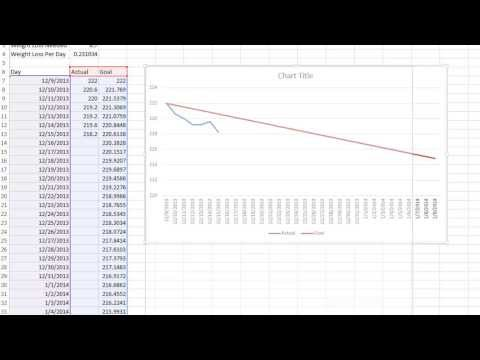 Tracking Your Weight Loss Goal With Excel - Logical Weight Loss