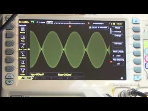 #42 Tutorial HAM / CB Radio Electronics: What is PEP Power and how to measure?