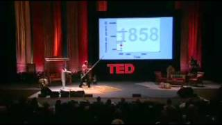 Asia's rise -- how and when | Hans Rosling