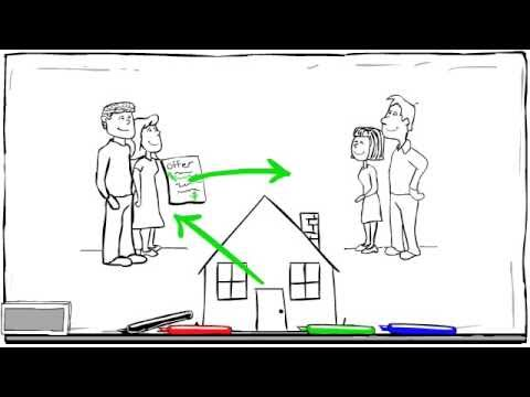 Closing Costs Explained Visually