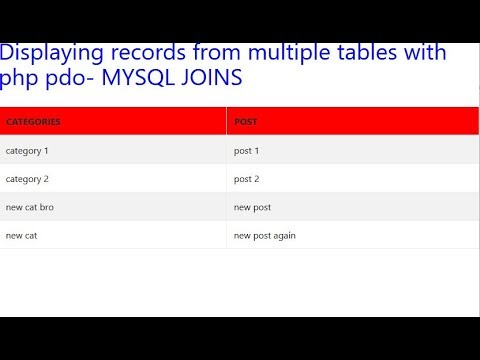 Displaying records from multiple tables with php pdo- MYSQL JOINS