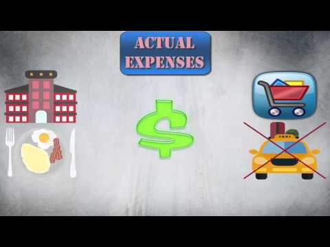 Civilian Relocation Temporary Quarters Subsistence Expenses (TQSE) Part 1 of 4